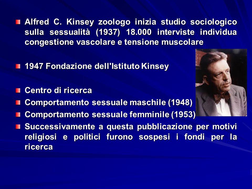 Alfred C. Kinsey zoologo inizia studio sociologico sulla sessualità (1937) 18.000 interviste individua congestione vascolare e tensione muscolare