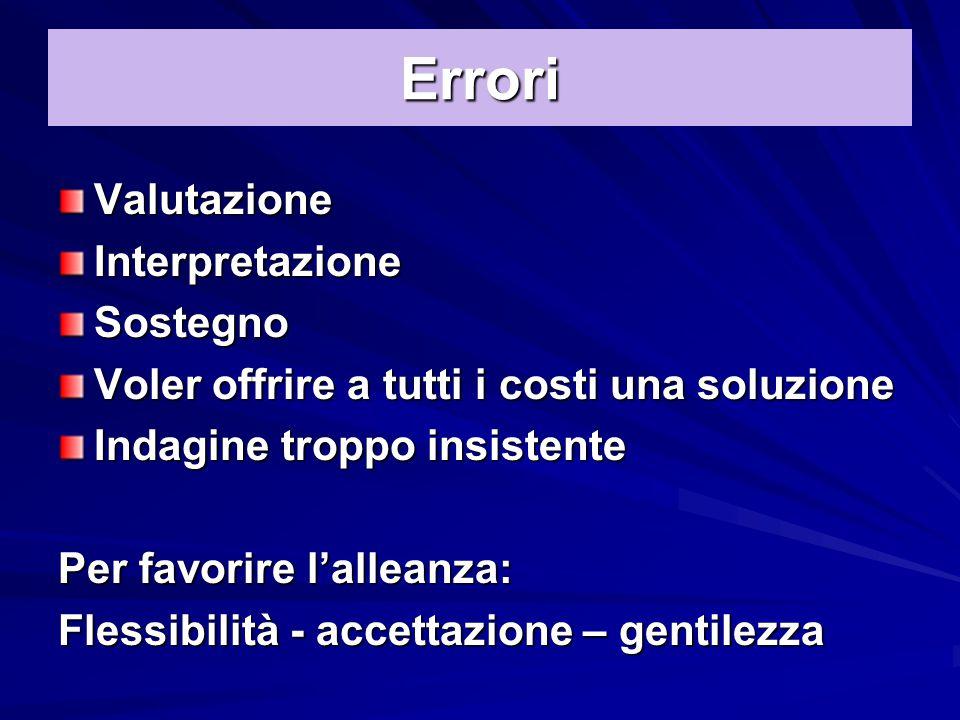 Errori Valutazione Interpretazione Sostegno