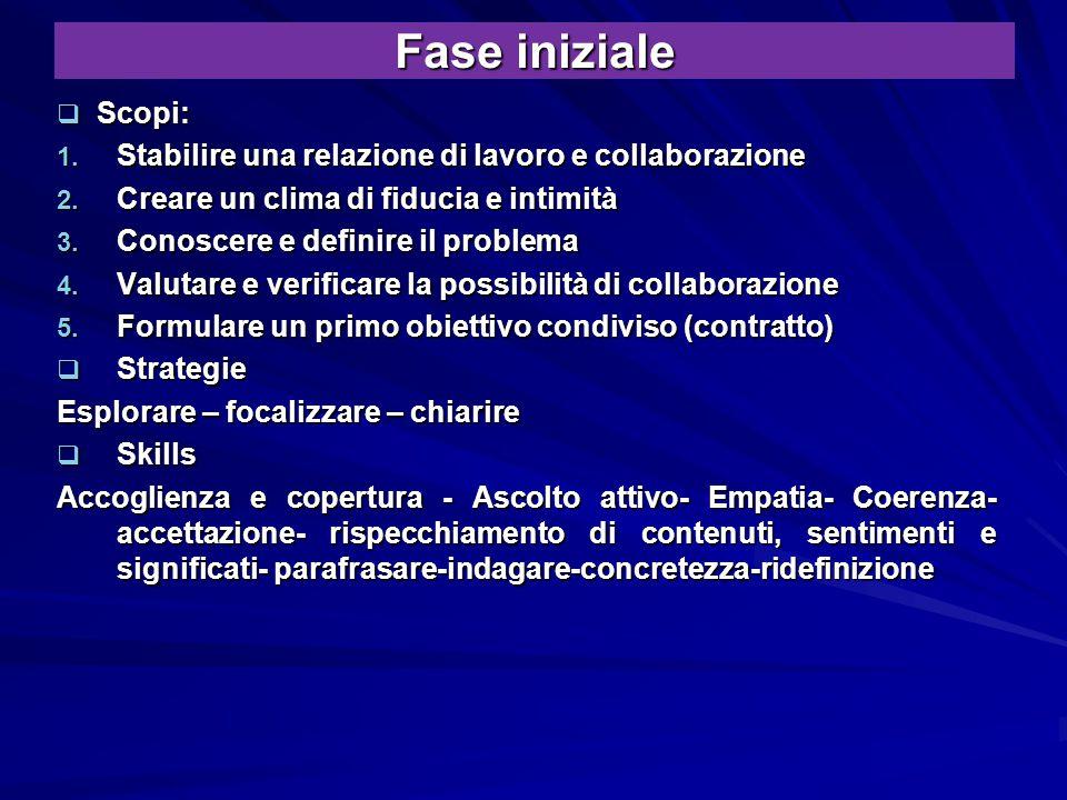 Fase iniziale Scopi: Stabilire una relazione di lavoro e collaborazione. Creare un clima di fiducia e intimità.