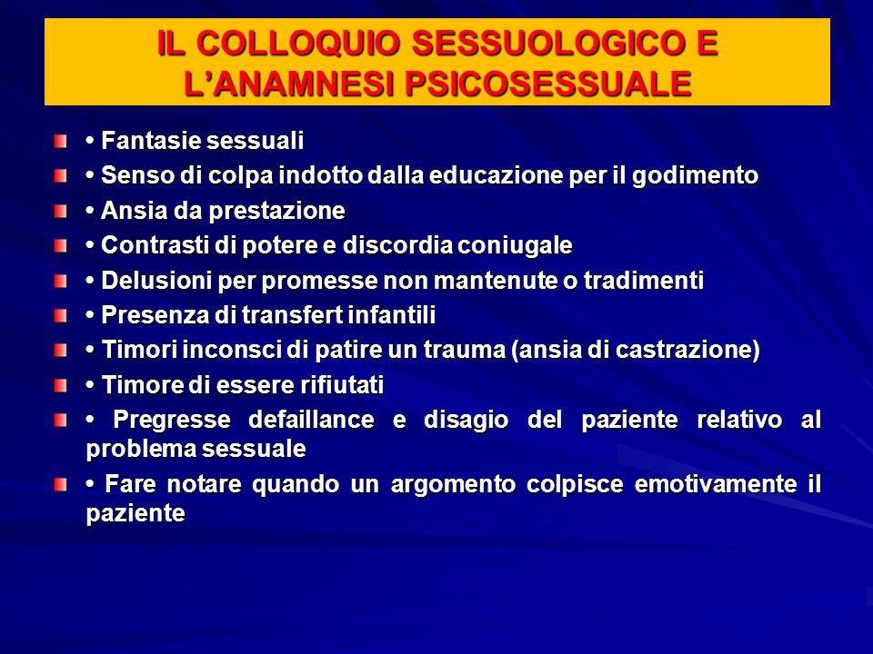 IL COLLOQUIO SESSUOLOGICO E L'ANAMNESI PSICOSESSUALE