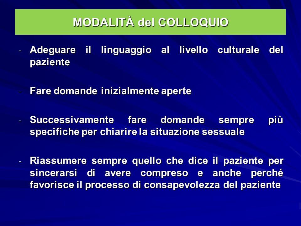 MODALITÀ del COLLOQUIO