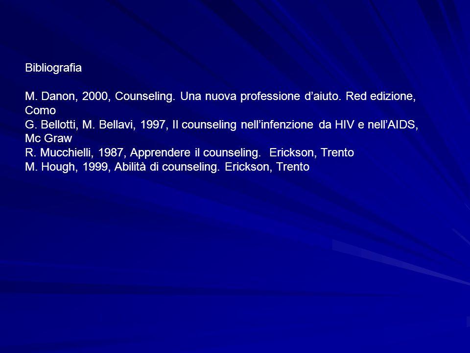 Bibliografia M. Danon, 2000, Counseling. Una nuova professione d'aiuto. Red edizione, Como.