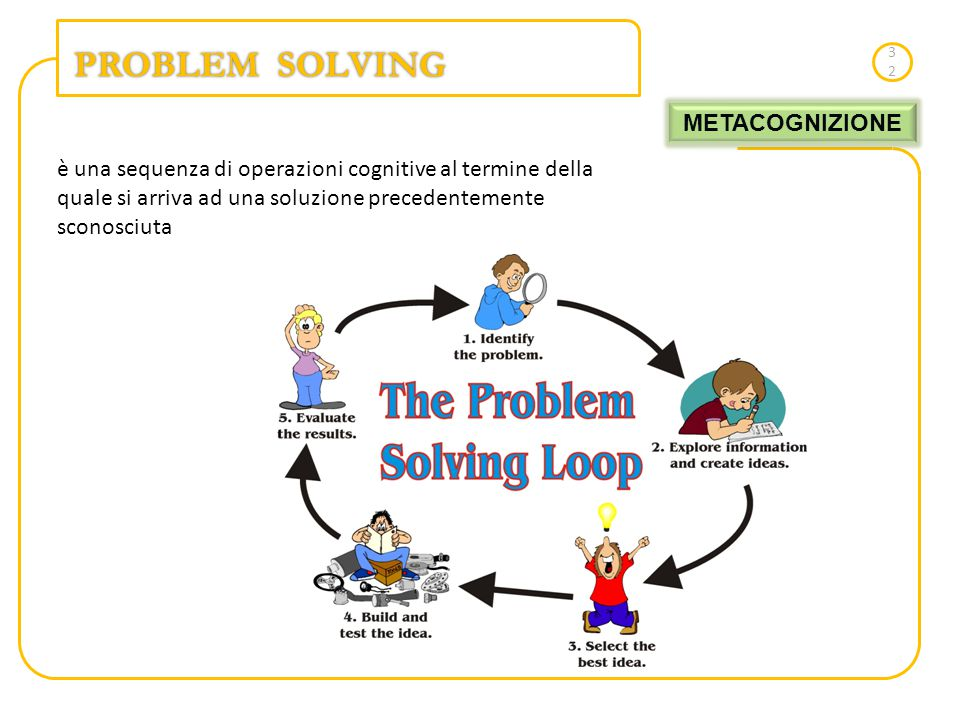 PROBLEM SOLVING METACOGNIZIONE