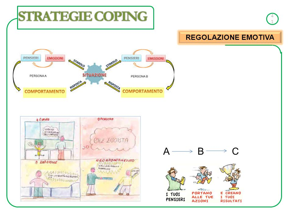 STRATEGIE COPING 4141 REGOLAZIONE EMOTIVA A B C