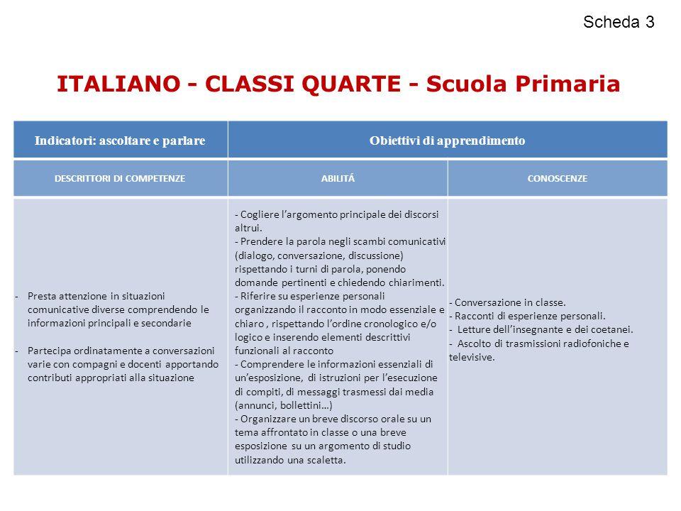 ITALIANO - CLASSI QUARTE - Scuola Primaria