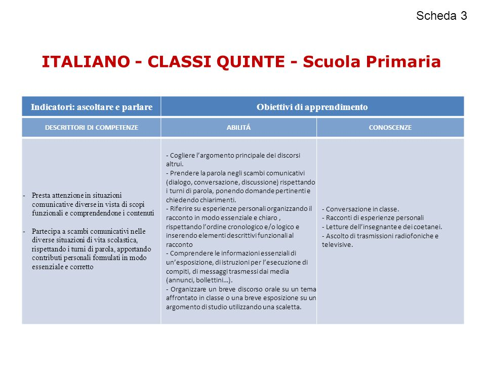 ITALIANO - CLASSI QUINTE - Scuola Primaria
