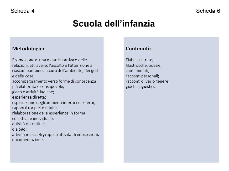 Scuola dell'infanzia Scheda 4 Scheda 6 Metodologie: Contenuti:
