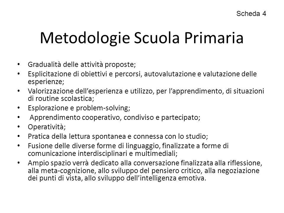 Metodologie Scuola Primaria