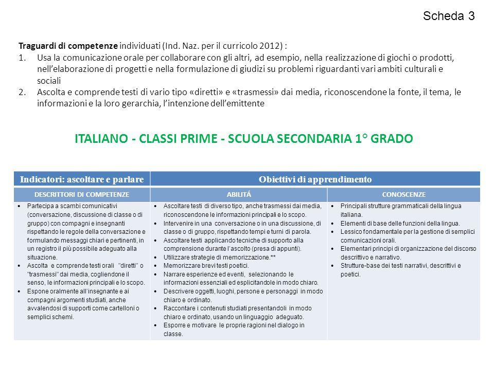 ITALIANO - CLASSI PRIME - SCUOLA SECONDARIA 1° GRADO
