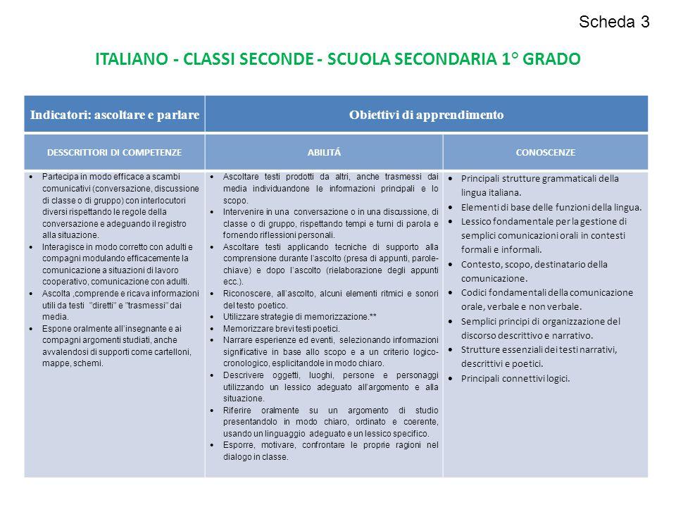 ITALIANO - CLASSI SECONDE - SCUOLA SECONDARIA 1° GRADO
