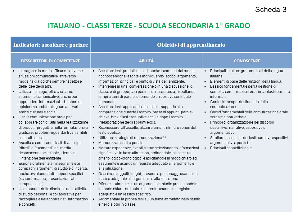 ITALIANO - CLASSI TERZE - SCUOLA SECONDARIA 1° GRADO