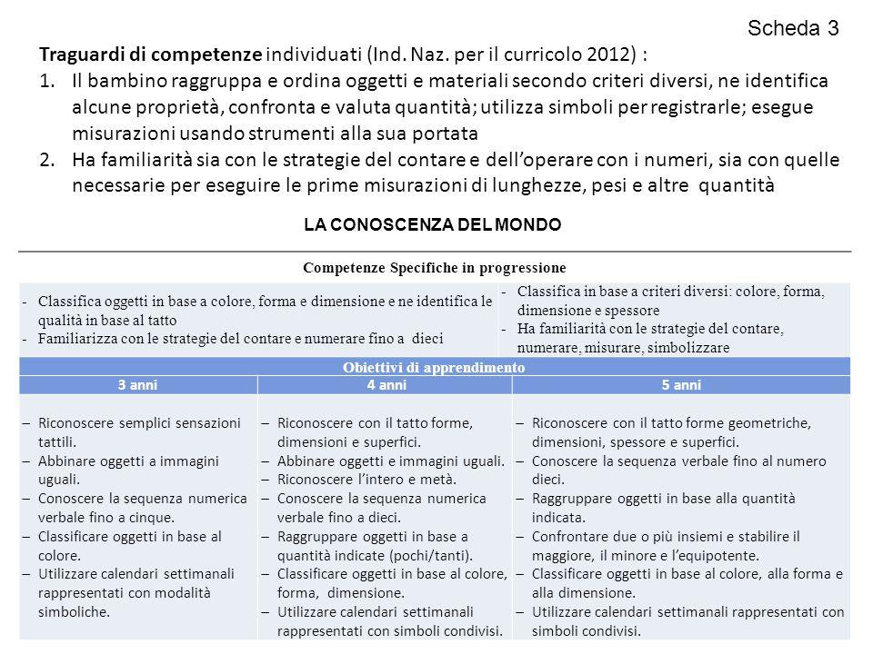 Competenze Specifiche in progressione Obiettivi di apprendimento