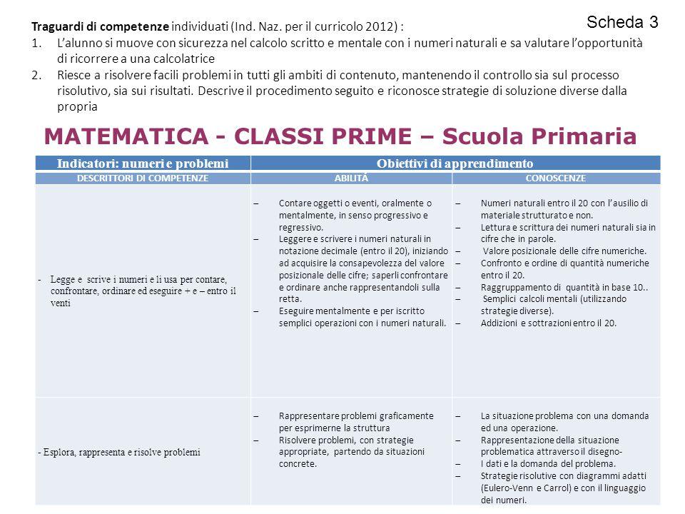 MATEMATICA - CLASSI PRIME – Scuola Primaria