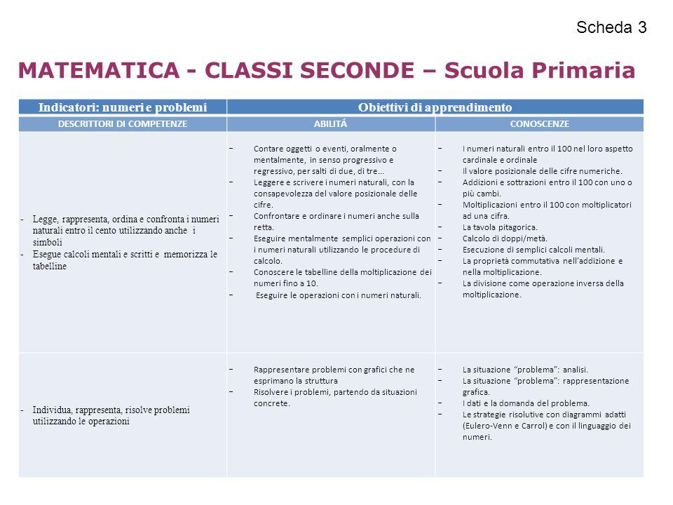 MATEMATICA - CLASSI SECONDE – Scuola Primaria