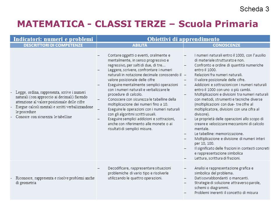 MATEMATICA - CLASSI TERZE – Scuola Primaria