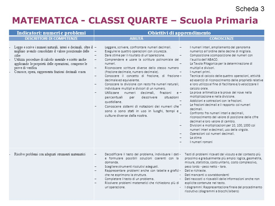 Famoso Il Curricolo in progressione verticale per - ppt scaricare MT44
