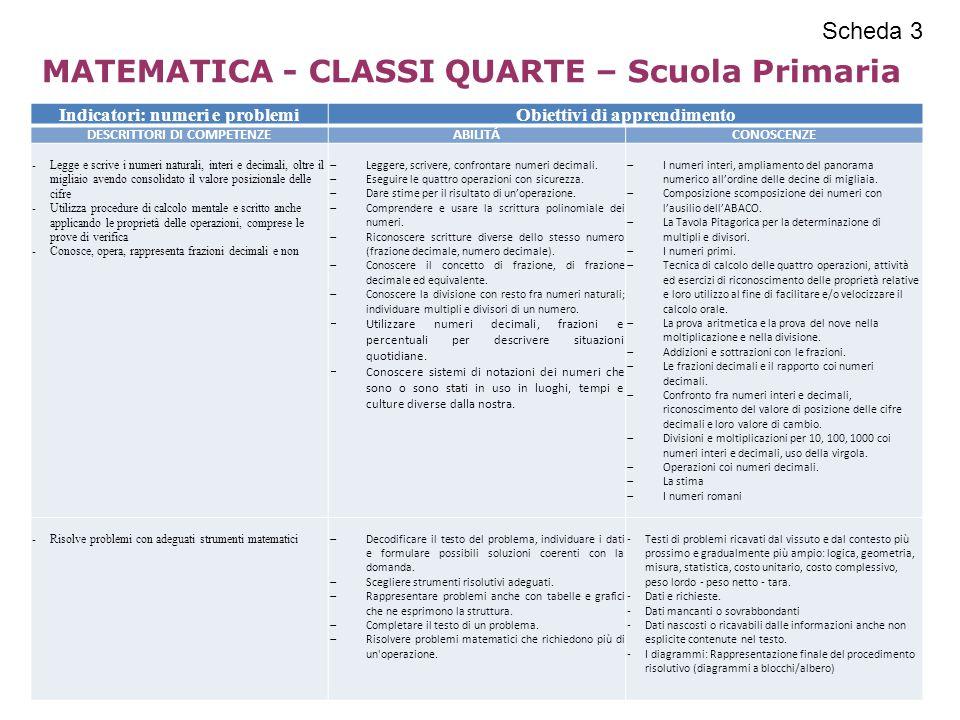 MATEMATICA - CLASSI QUARTE – Scuola Primaria