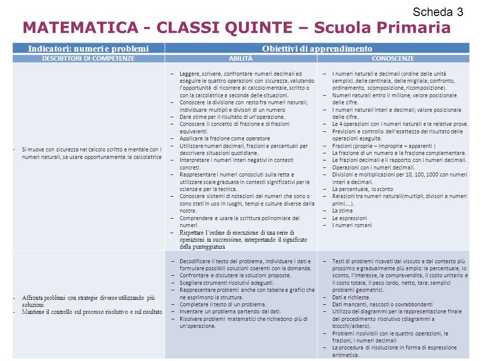 MATEMATICA - CLASSI QUINTE – Scuola Primaria