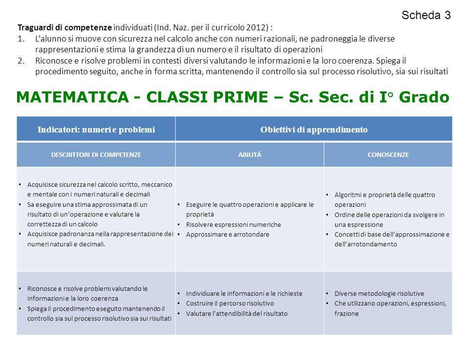MATEMATICA - CLASSI PRIME – Sc. Sec. di I° Grado