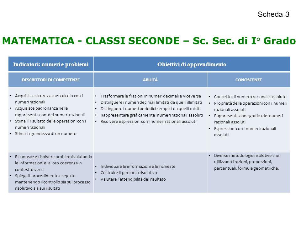 MATEMATICA - CLASSI SECONDE – Sc. Sec. di I° Grado