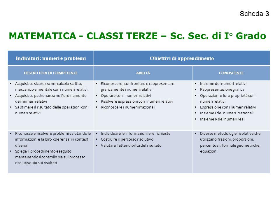 MATEMATICA - CLASSI TERZE – Sc. Sec. di I° Grado