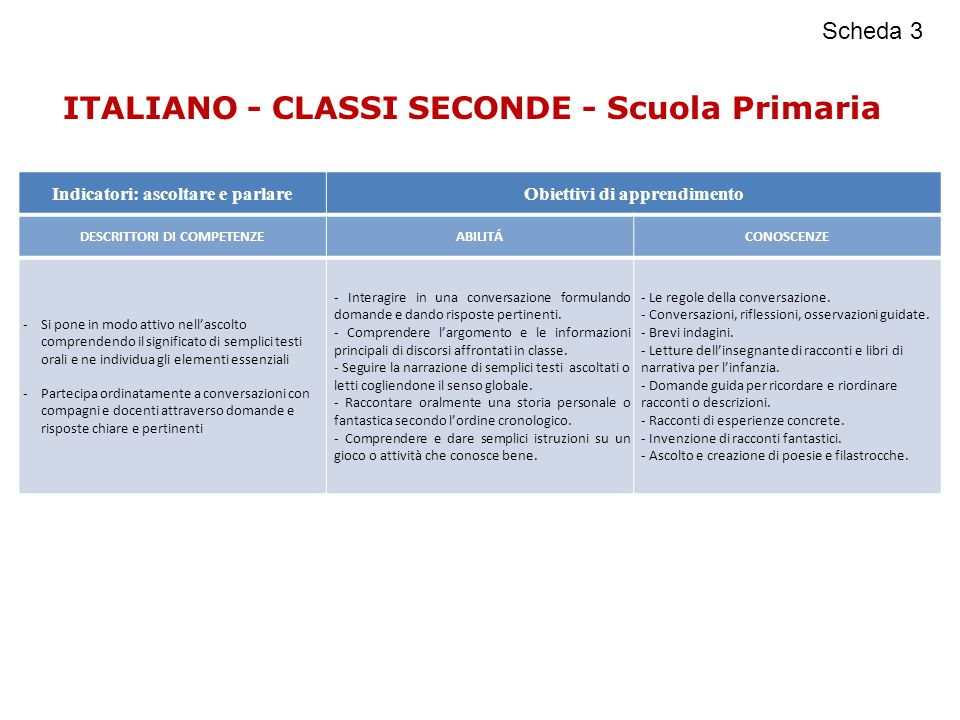 ITALIANO - CLASSI SECONDE - Scuola Primaria
