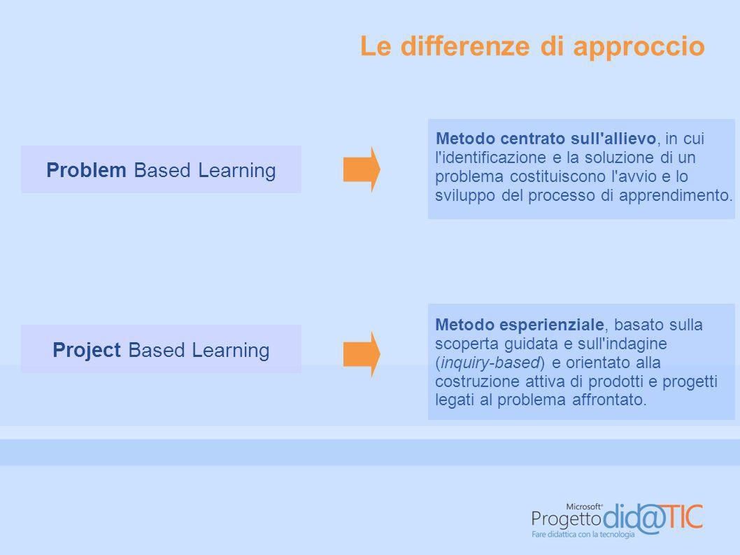 Le differenze di approccio