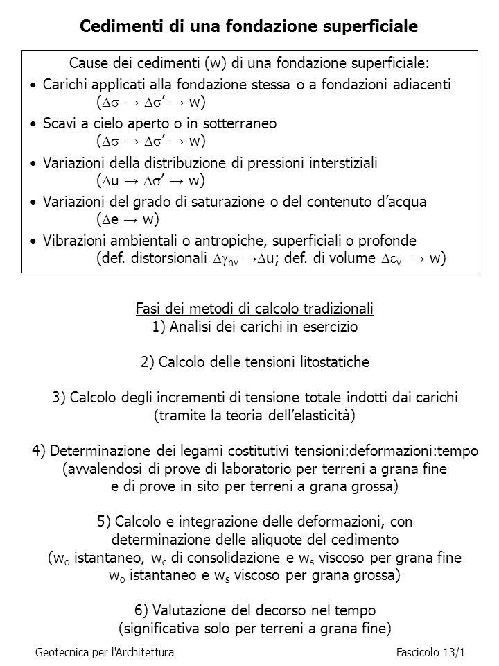 Calcolo Dei Cedimenti Di Fondazioni Superficiali.Cedimenti Di Una Fondazione Superficiale