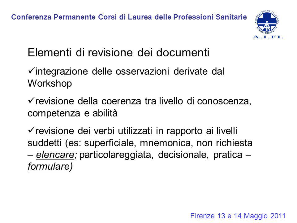 Elementi di revisione dei documenti