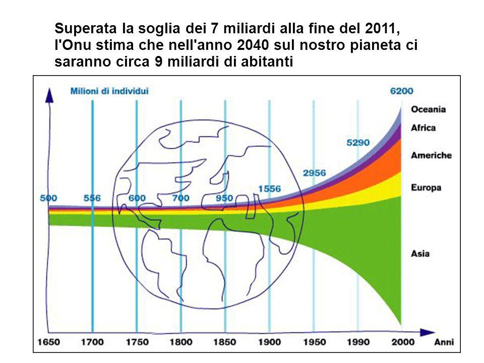 Superata la soglia dei 7 miliardi alla fine del 2011, l Onu stima che nell anno 2040 sul nostro pianeta ci saranno circa 9 miliardi di abitanti