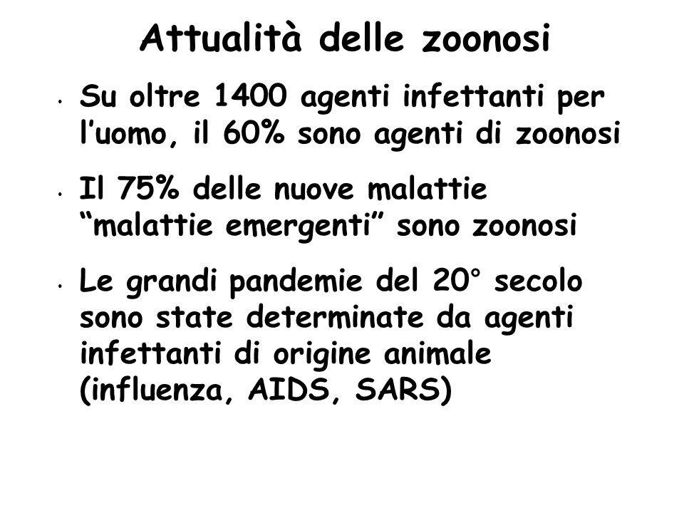 Attualità delle zoonosi