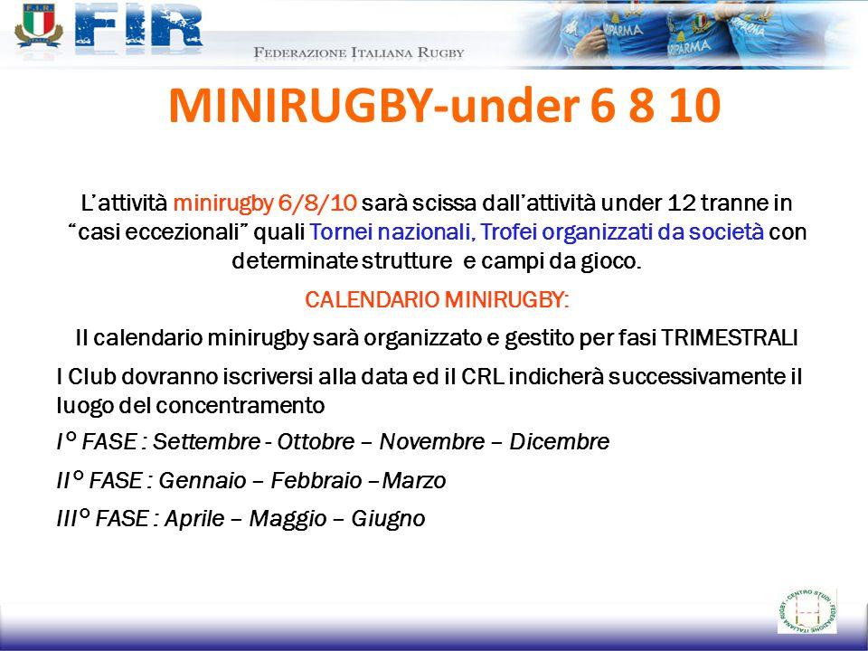 CALENDARIO MINIRUGBY: