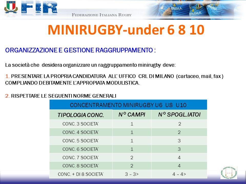 CONCENTRAMENTO MINIRUGBY U6 U8 U10