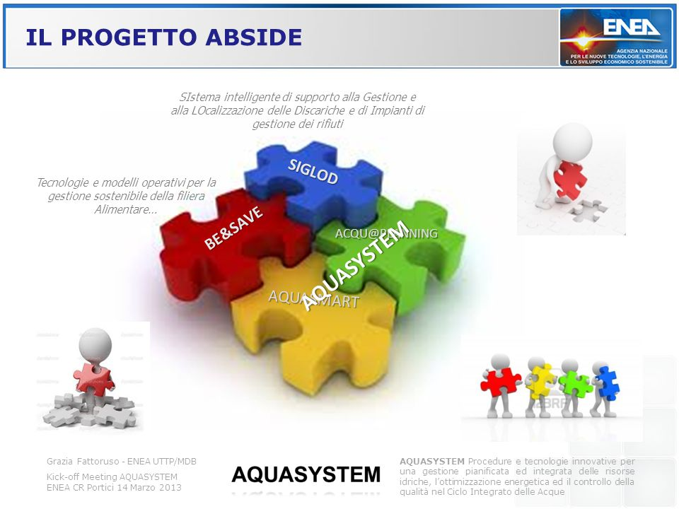IL PROGETTO ABSIDE AQUASYSTEM SIGLOD BE&SAVE AQUASMART ACQU@PLANNING