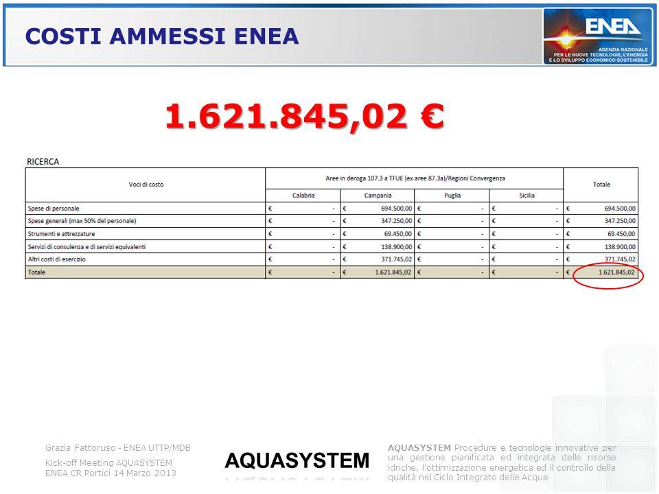 1.621.845,02 € COSTI AMMESSI ENEA Grazia Fattoruso - ENEA UTTP/MDB