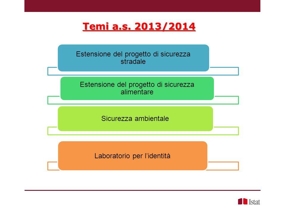 Temi a.s. 2013/2014 Estensione del progetto di sicurezza alimentare