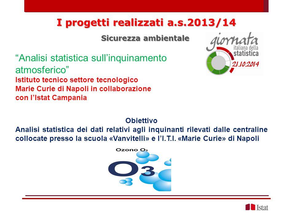 I progetti realizzati a.s.2013/14