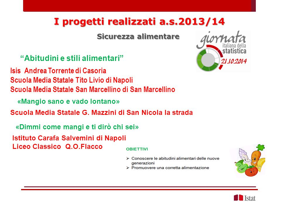 I progetti realizzati a.s.2013/14 Abitudini e stili alimentari