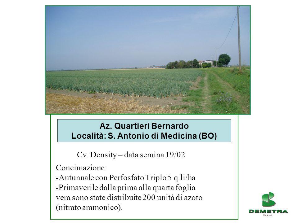 Az. Quartieri Bernardo Località: S. Antonio di Medicina (BO)