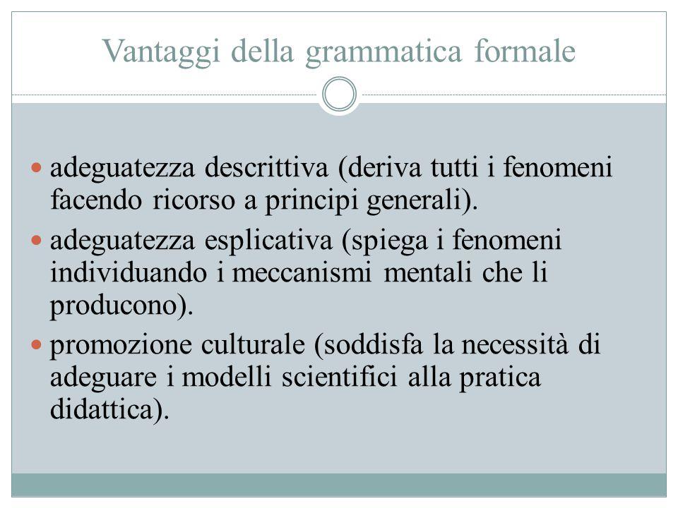 Vantaggi della grammatica formale