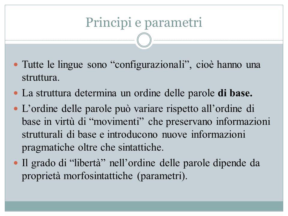 Principi e parametri Tutte le lingue sono configurazionali , cioè hanno una struttura. La struttura determina un ordine delle parole di base.