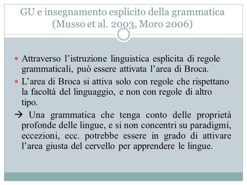 GU e insegnamento esplicito della grammatica (Musso et al