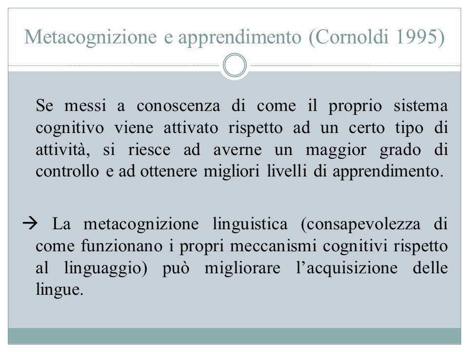 Metacognizione e apprendimento (Cornoldi 1995)