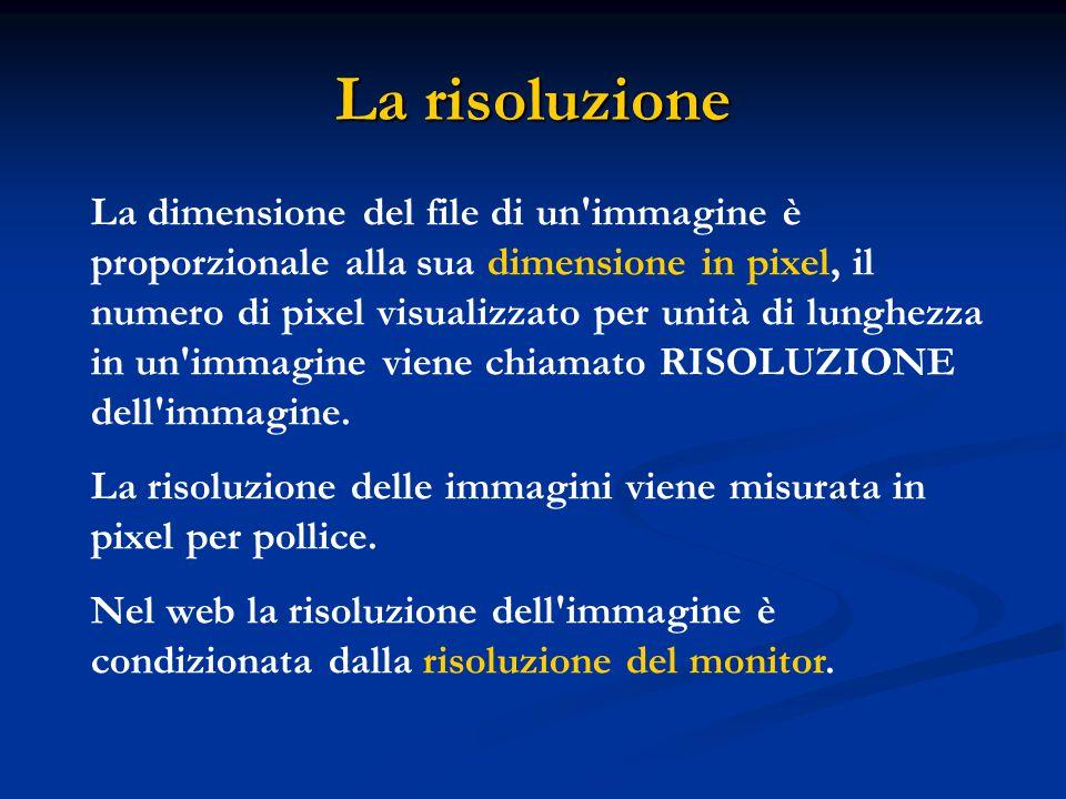 La risoluzione