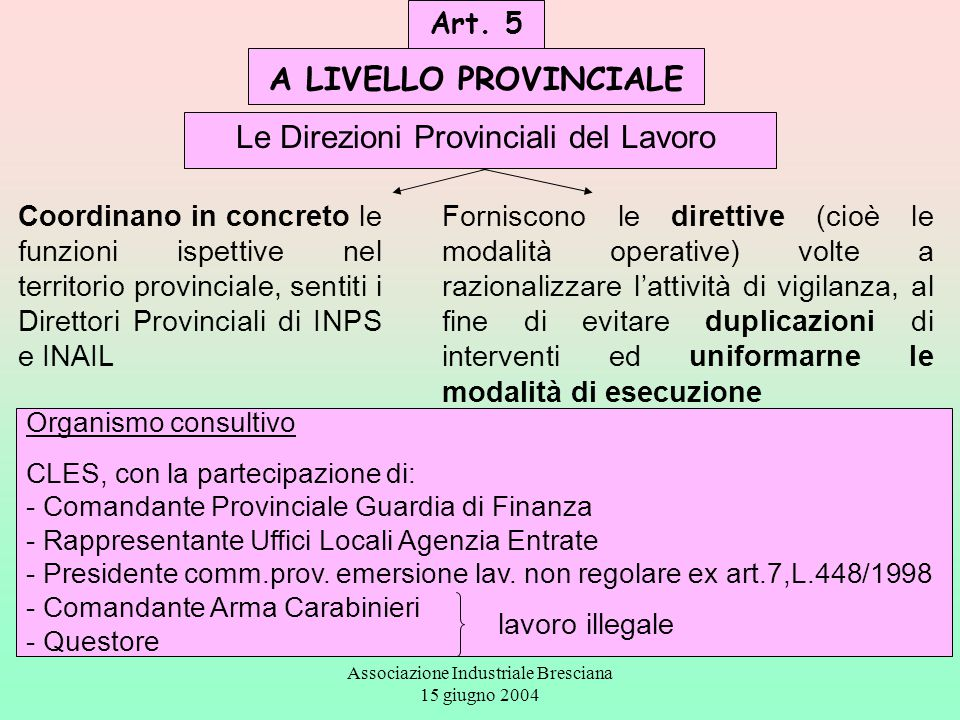 Le Direzioni Provinciali del Lavoro