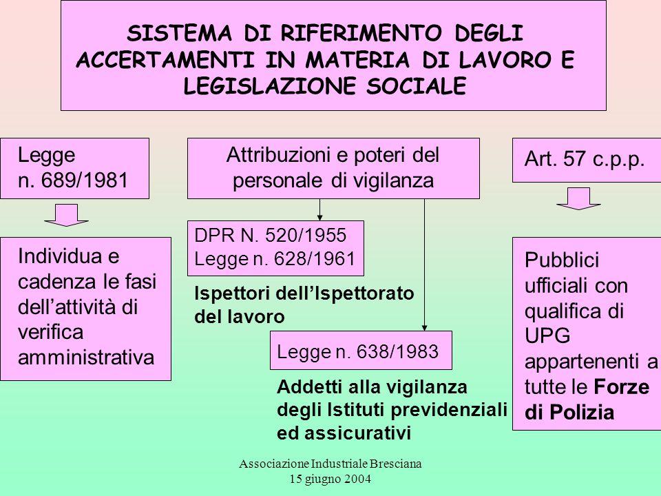 SISTEMA DI RIFERIMENTO DEGLI ACCERTAMENTI IN MATERIA DI LAVORO E LEGISLAZIONE SOCIALE