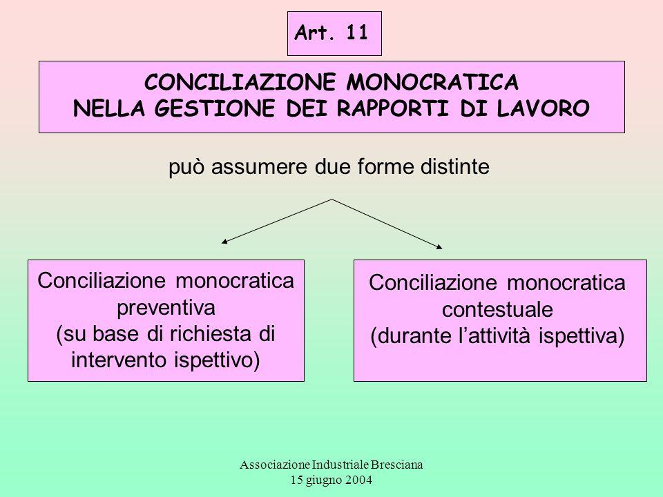CONCILIAZIONE MONOCRATICA NELLA GESTIONE DEI RAPPORTI DI LAVORO