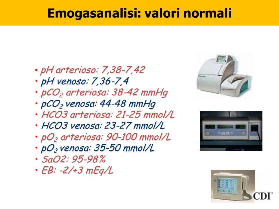 Emogasanalisi (valori normali) Emogasanalisi: valori normali