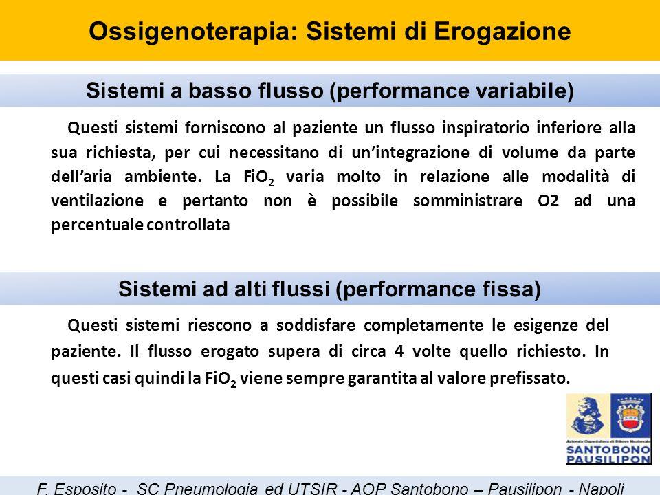 Ossigenoterapia: Sistemi di Erogazione