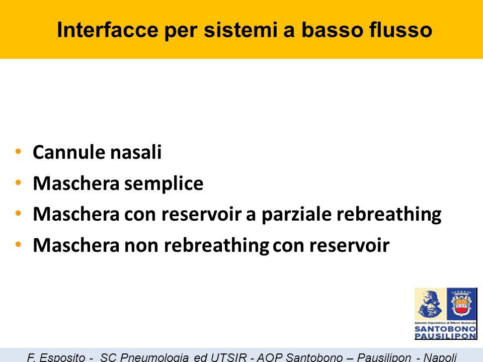 Interfacce per sistemi a basso flusso